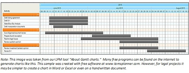 Gantt Chart_May 2020_v2
