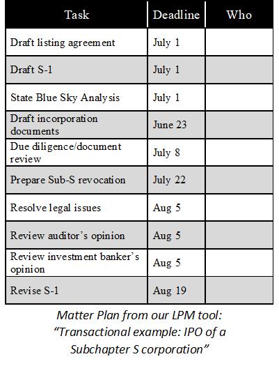 Matter Plan_May 2020